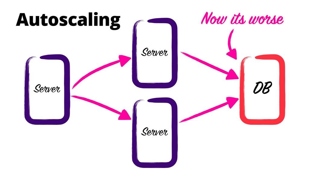 Autoscaling Server DB Server Server Now its wor...