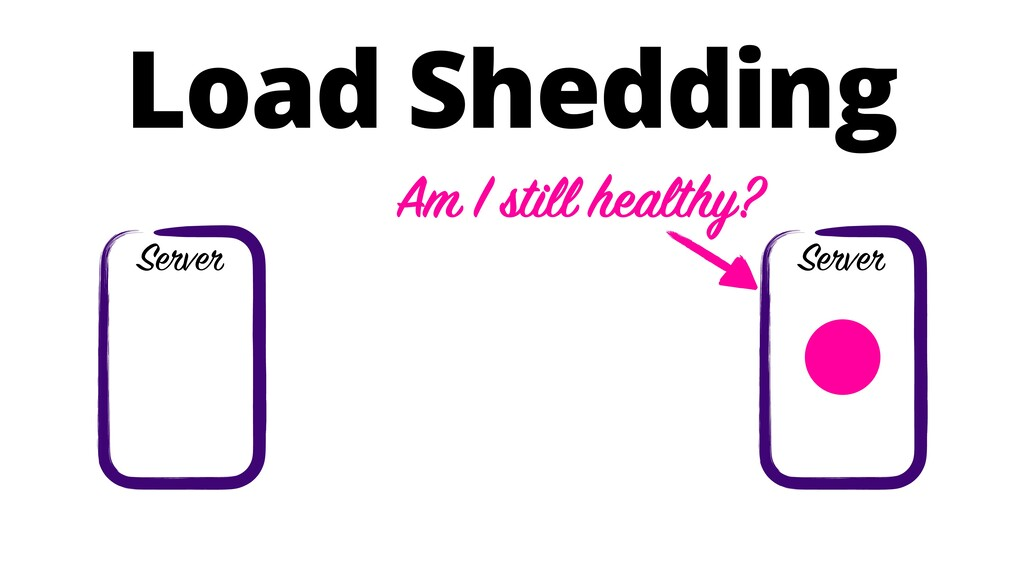 Load Shedding Server Server Am I still healthy?