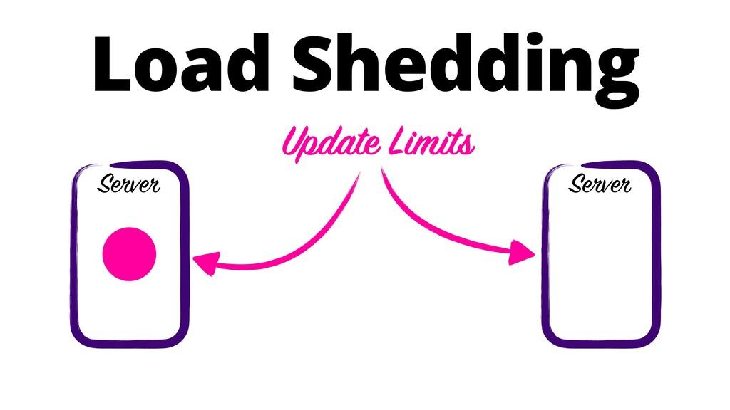 Load Shedding Server Server Update Limits