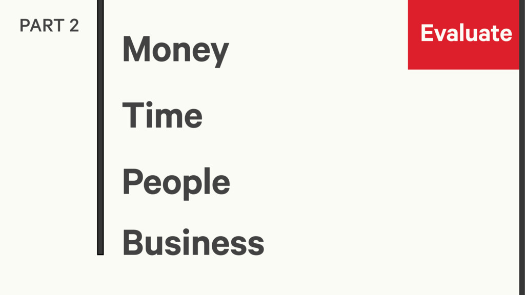 Evaluate PART 2 People Time Money Business