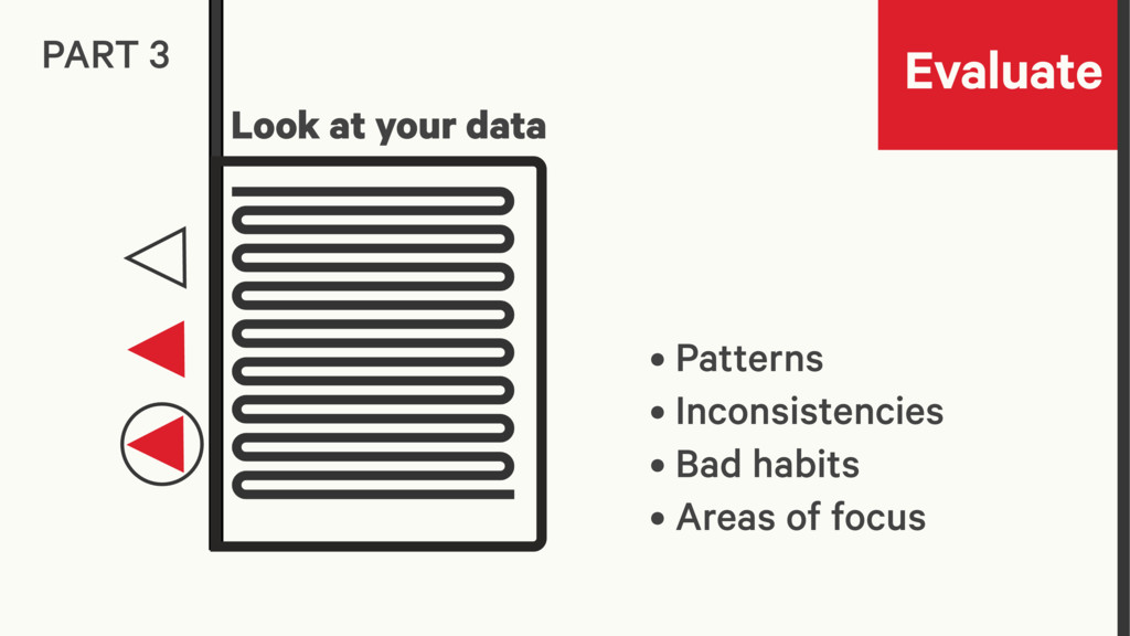 Evaluate PART 3 Look at your data • Patterns • ...