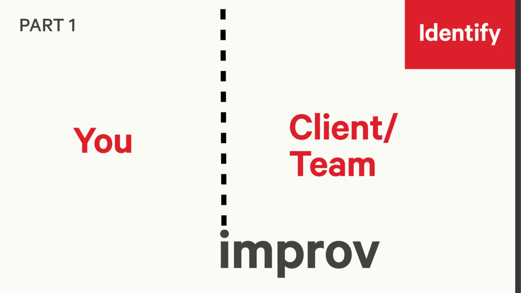 Identify PART 1 improv Client/ Team You