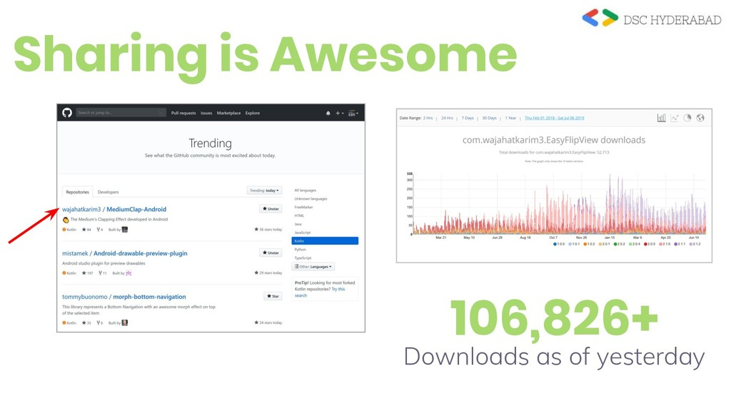 Sharing is Awesome 106,826 + Downloads as of ye...