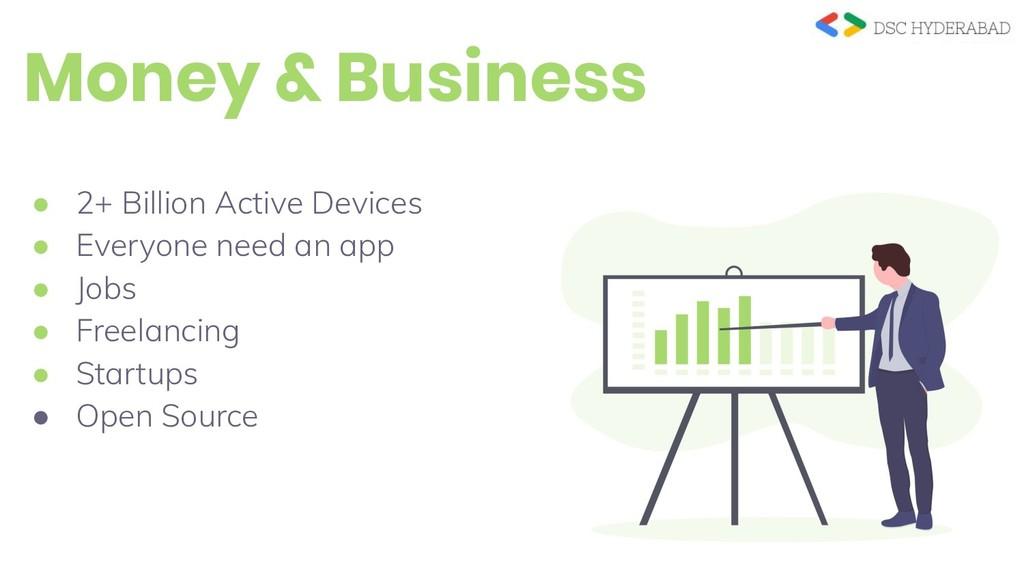 Money & Business ● 2+ Billion Active Devices ● ...