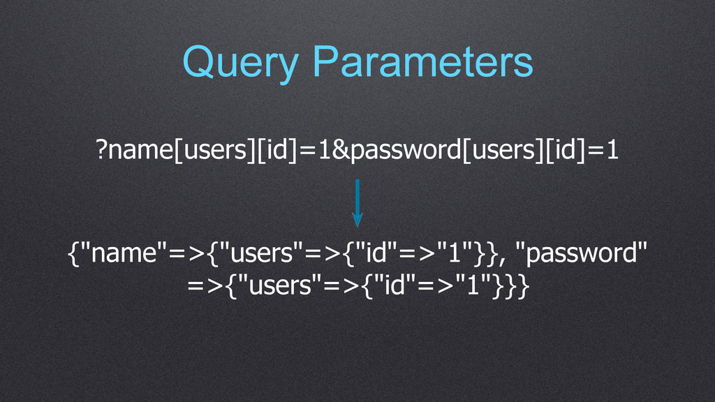 Query Parameters ?name[users][id]=1&password[us...