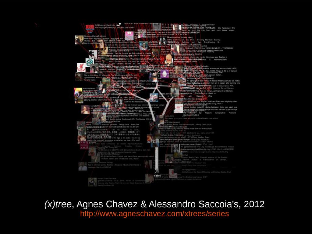 (x)tree, Agnes Chavez & Alessandro Saccoia's, 2...