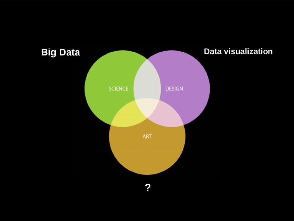 Big Data Data visualization ?