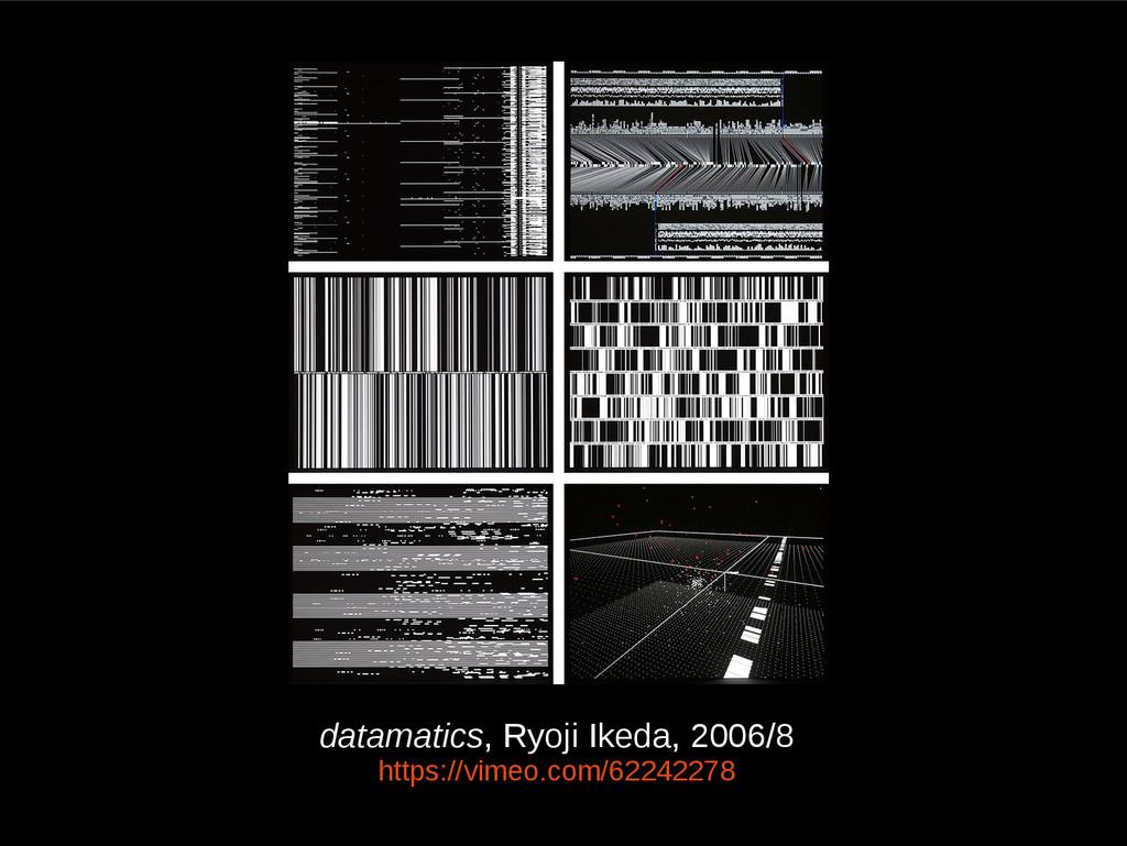 datamatics, Ryoji Ikeda, 2006/8 https://vimeo.c...