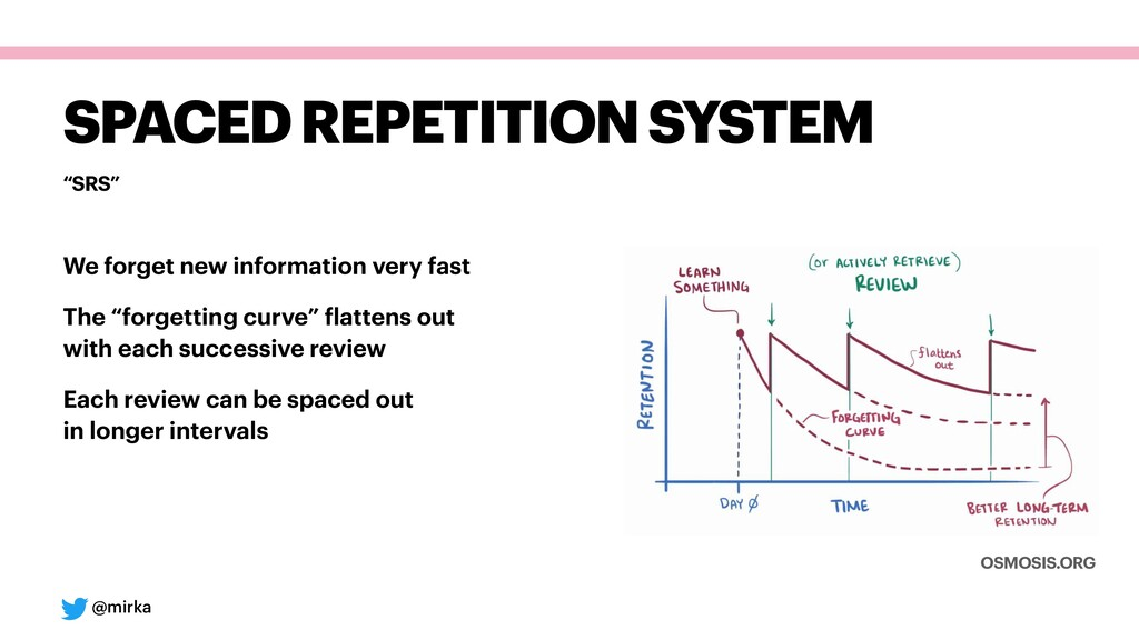 "@mirka ""SRS"" SPACED REPETITION SYSTEM We forget..."