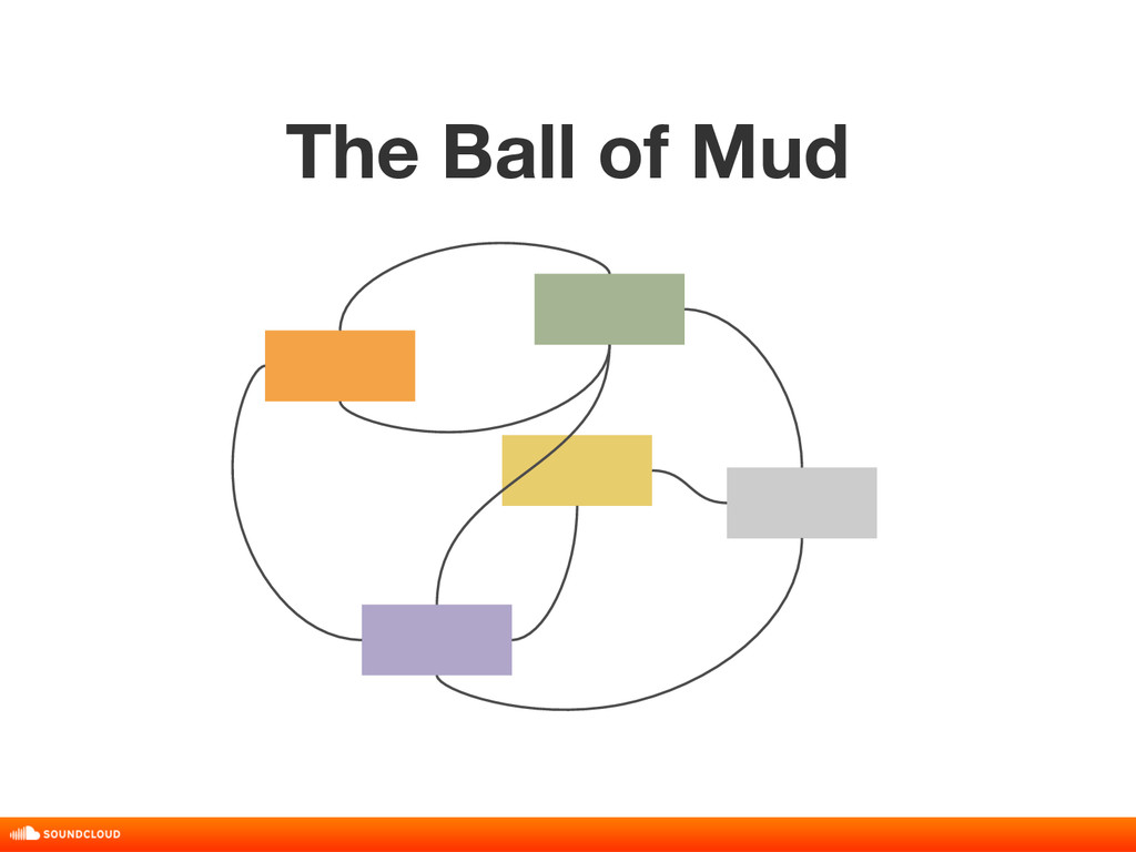 The Ball of Mud title, date, 01 of 10