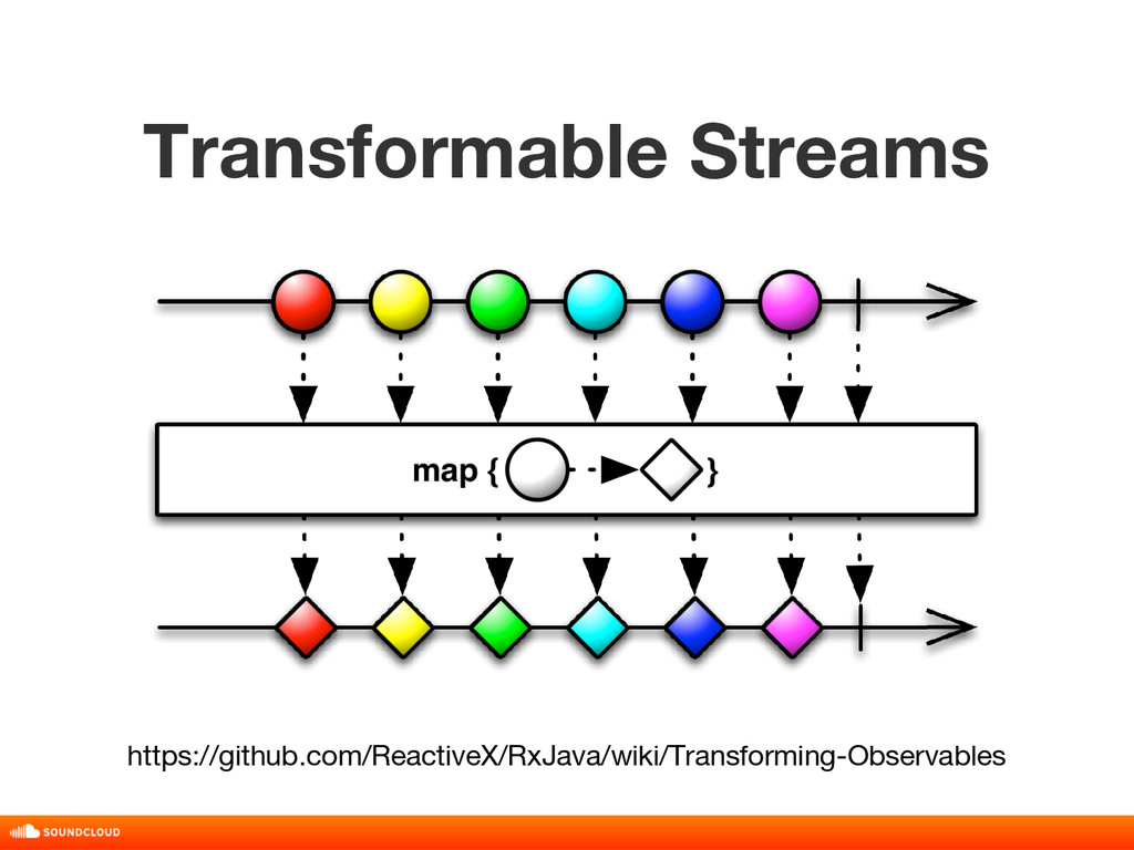 Transformable Streams title, date, 01 of 10 htt...