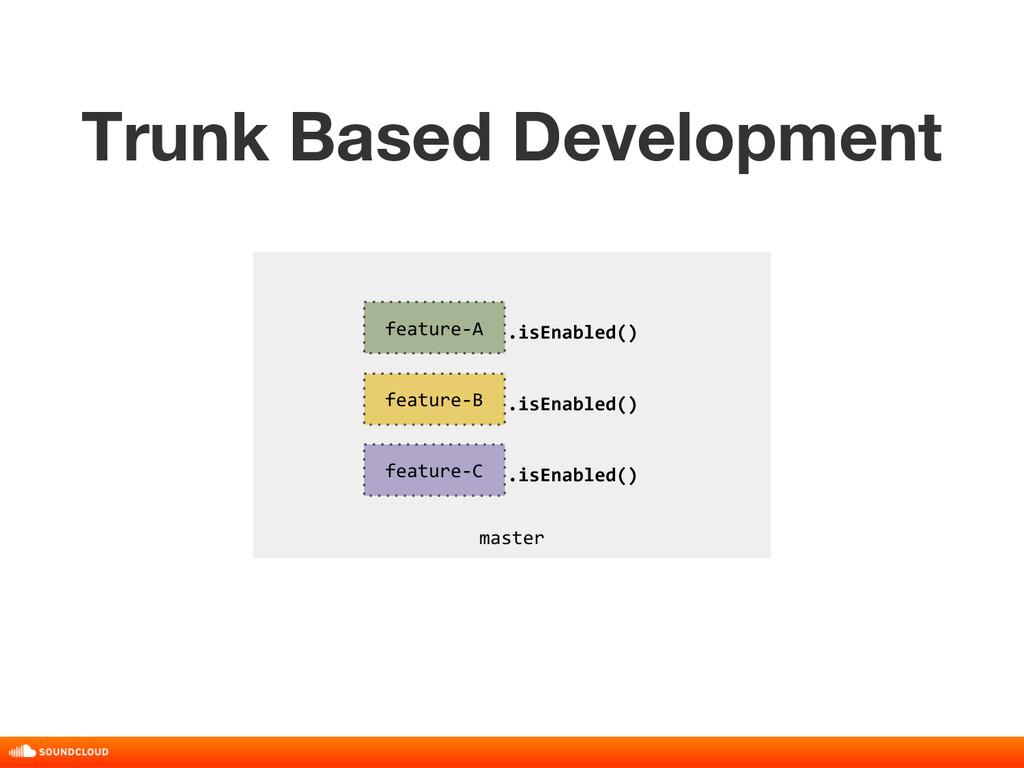master Trunk Based Development title, date, 01 ...