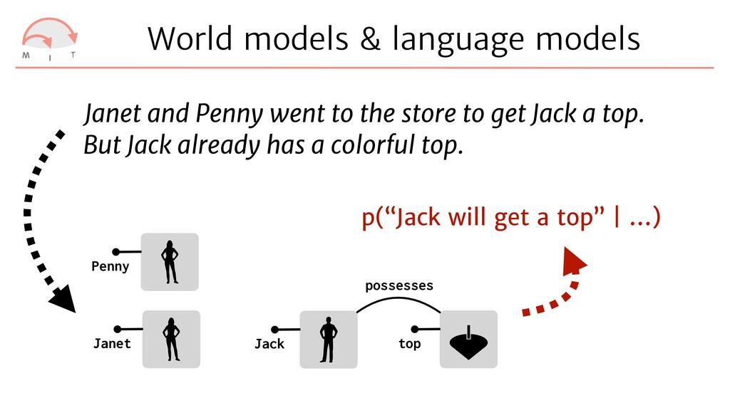 World models & language models Janet Penny Jack...