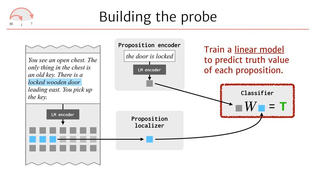 Building the probe the door is locked Propositi...