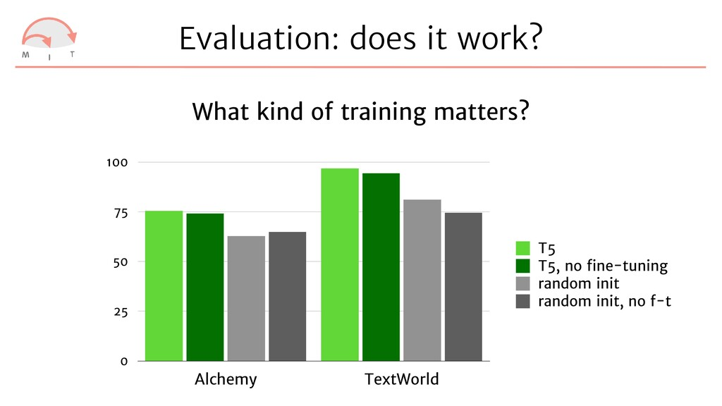 Evaluation: does it work? What kind of training...