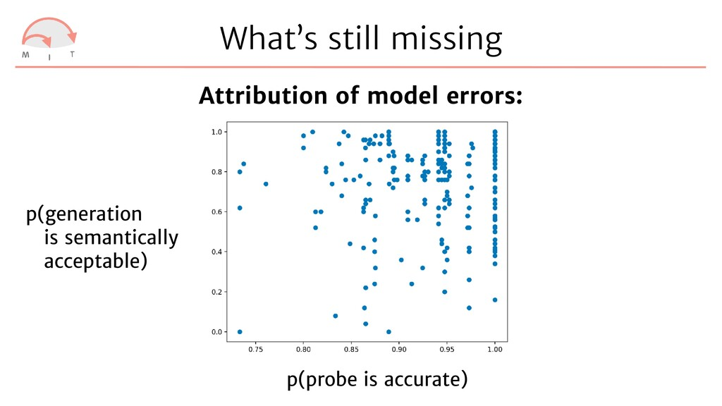 What's still missing Attribution of model error...