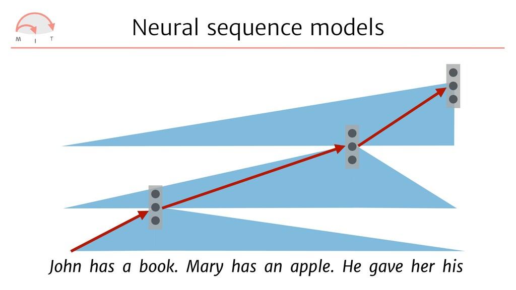 Neural sequence models John has a book. Mary ha...