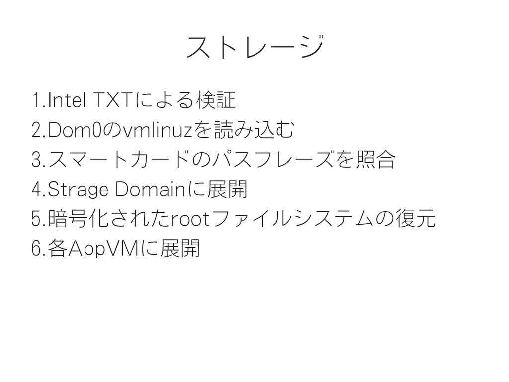 ストレージ 1.Intel TXTによる検証 2.Dom0のvmlinuzを読み込む 3.スマ...