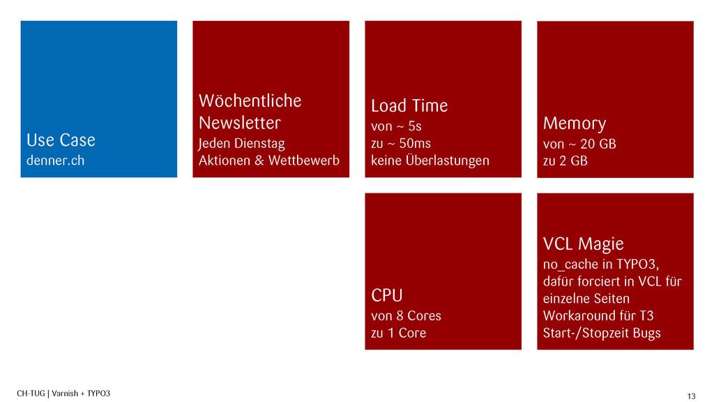 CH-TUG | Varnish + TYPO3 13 Use Case denner.ch ...