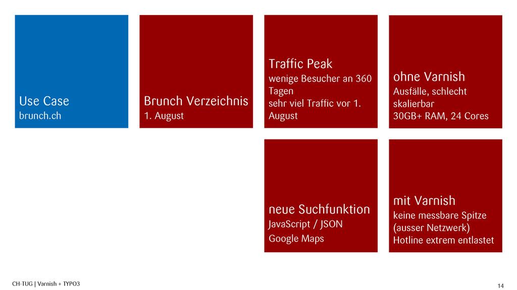 CH-TUG | Varnish + TYPO3 14 Use Case brunch.ch ...