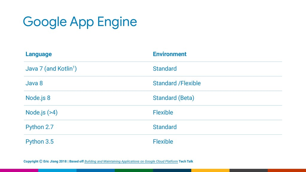 Google App Engine Language Environment Java 7 (...