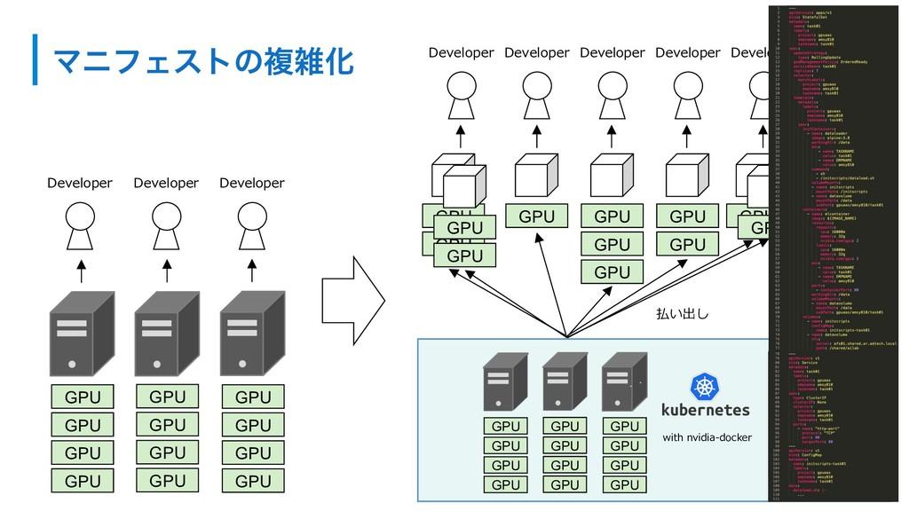 ϚχϑΣετͷෳԽ GPU GPU GPU GPU GPU GPU GPU GPU GPU ...