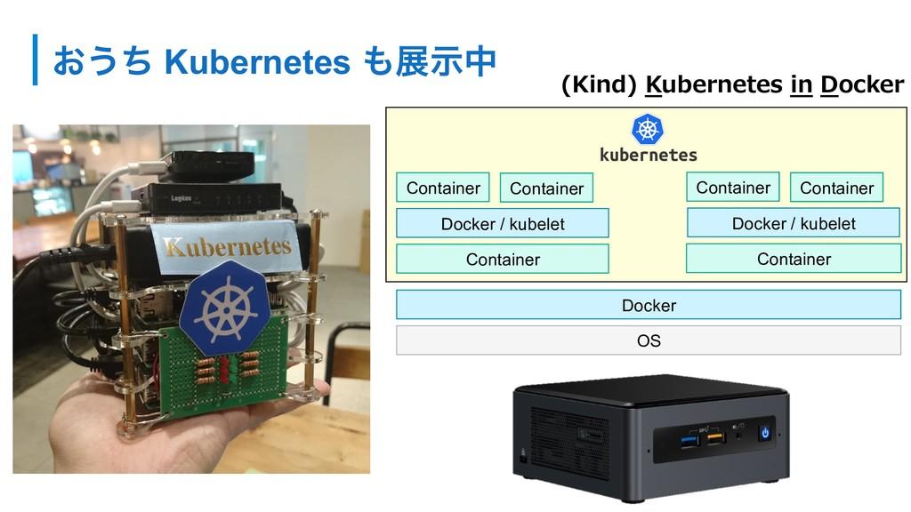 ͓͏ͪ Kubernetes లࣔத OS Docker Container Docker ...