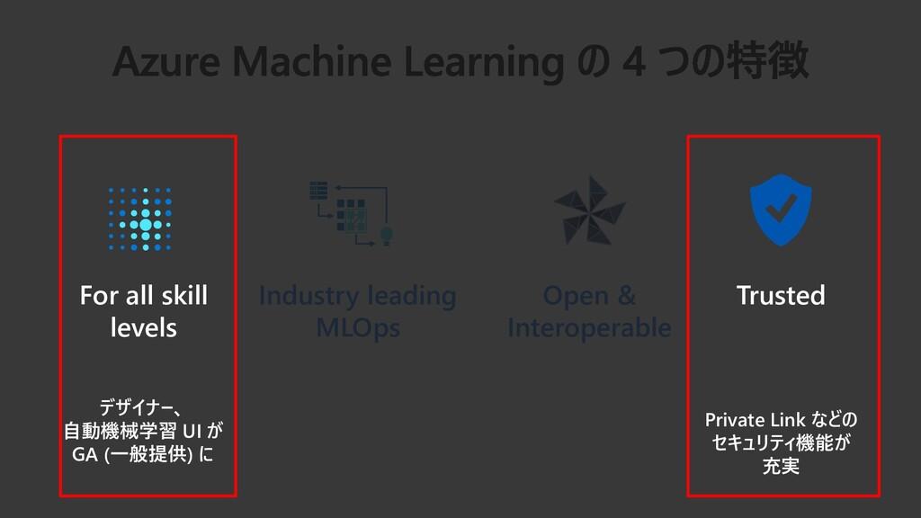 Industry leading MLOps Open & Interoperable For...