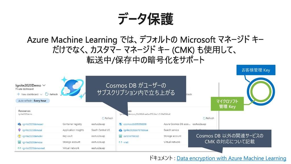 Cosmos DB がユーザーの サブスクリプション内で立ち上がる マイクロソフト 管理 Ke...