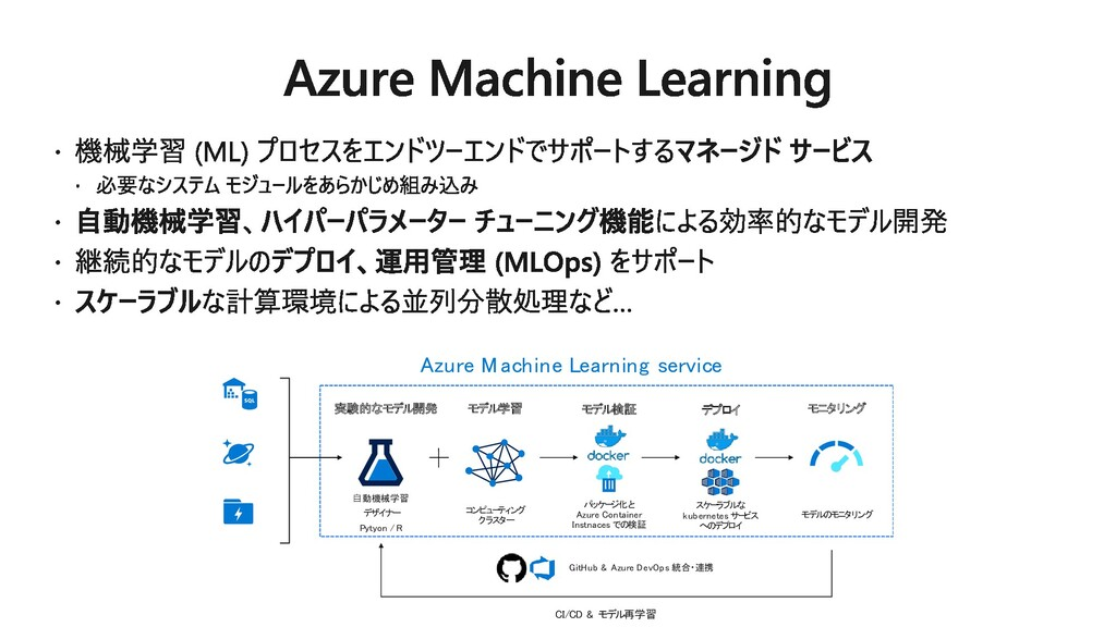 Azure M achine Learning service 実験的なモデル開発 ⾃動機械学...