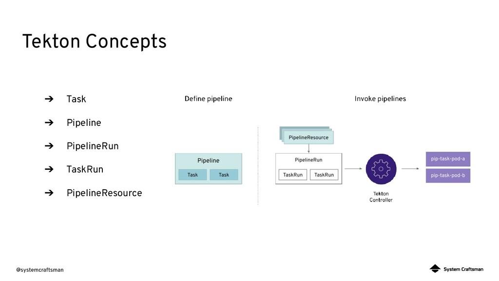 @systemcraftsman Tekton Concepts ➔ Task ➔ Pipel...