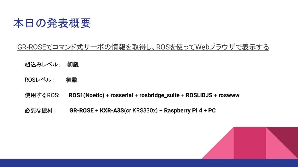 本日の発表概要 GR-ROSEでコマンド式サーボの情報を取得し、ROSを使ってWebブラウザで...