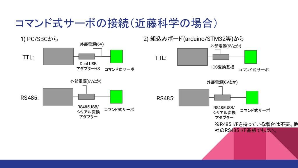 コマンド式サーボの接続(近藤科学の場合) 1) PC/SBCから コマンド式サーボ Dual ...