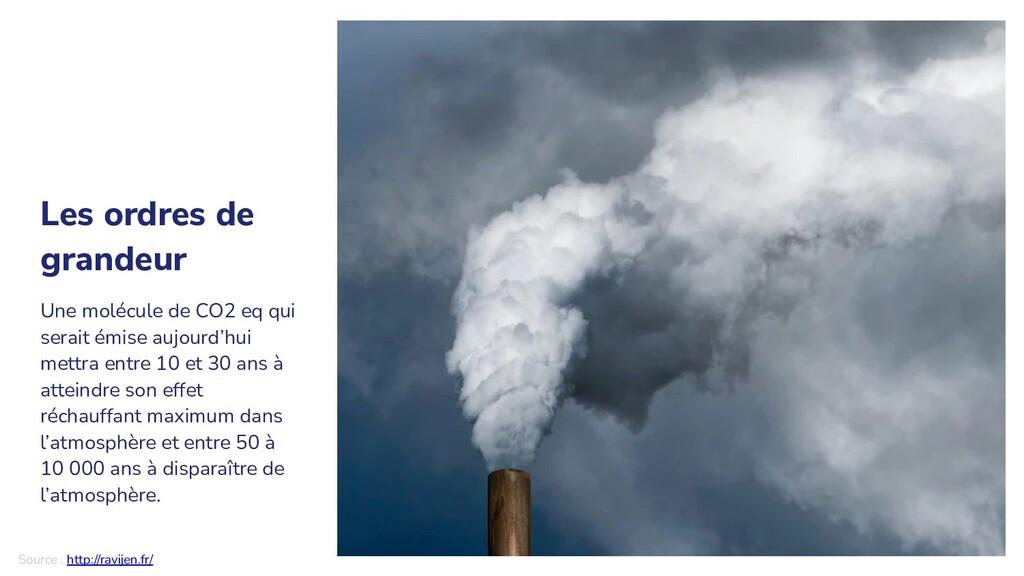 Source : http://ravijen.fr/ Les ordres de grand...