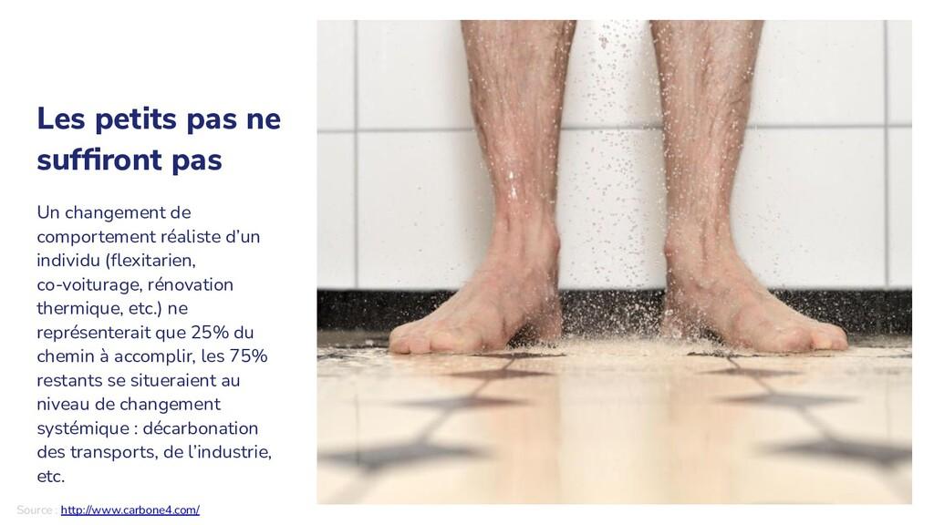 Source : http://www.carbone4.com/ Les petits pa...