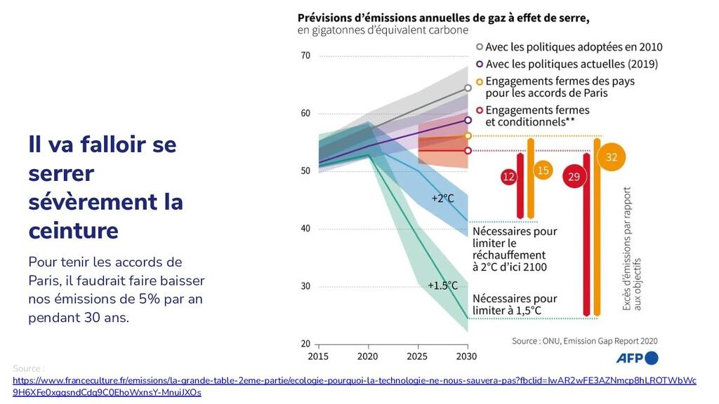 Source : https://www.franceculture.fr/emissions...