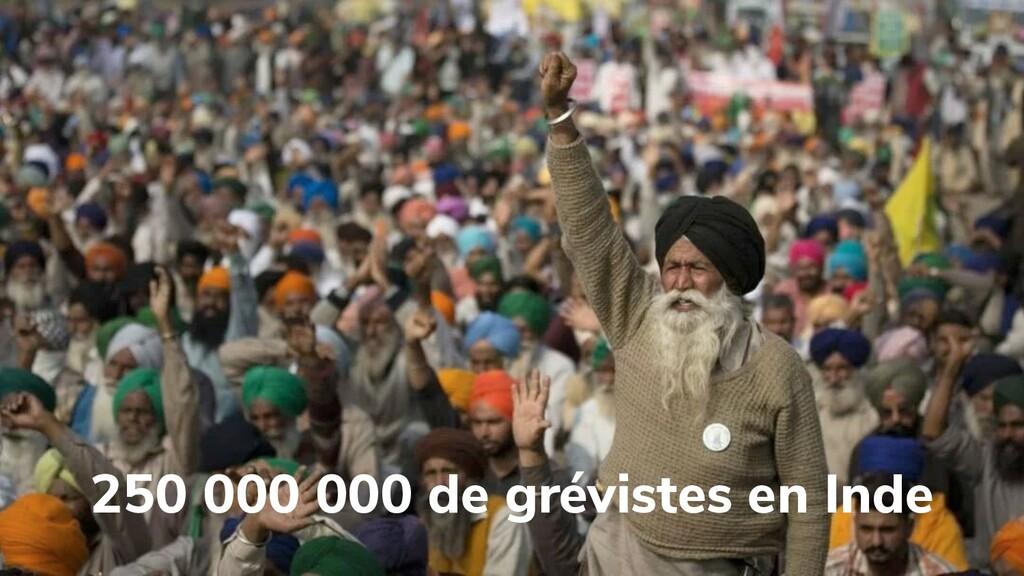 250 000 000 de grévistes en Inde