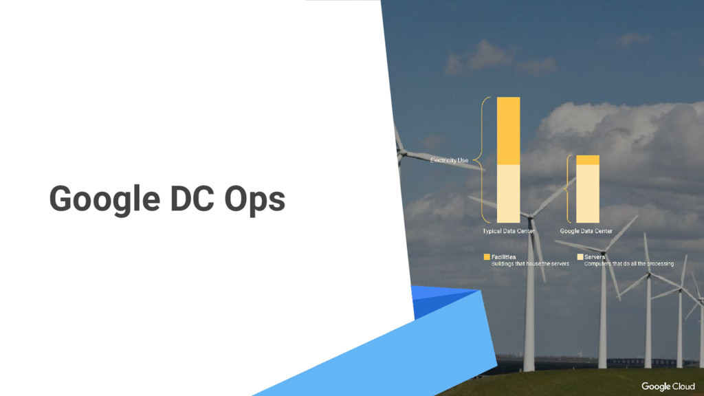 Google DC Ops
