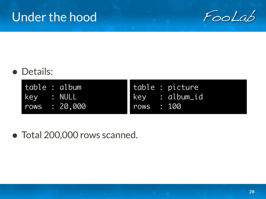 Under the hood 20 • Details:    • Total 200...