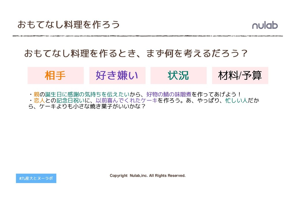 Copyright Nulab,inc. All Rights Reserved. #九産大と...
