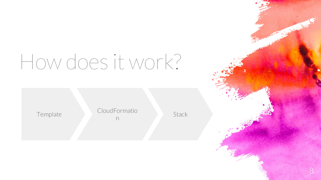 How does it work? 8 Template CloudFormatio n St...