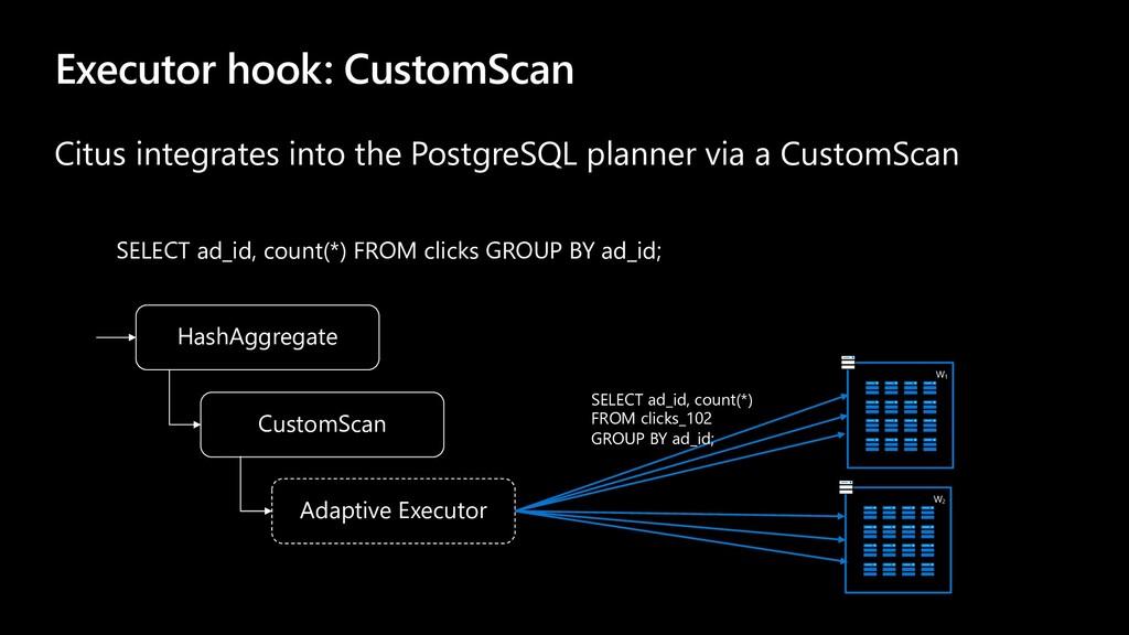 Executor hook: CustomScan Citus integrates into...