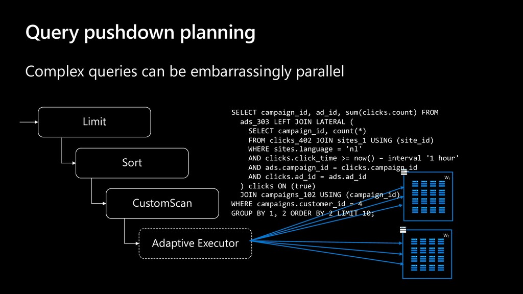 Query pushdown planning Complex queries can be ...