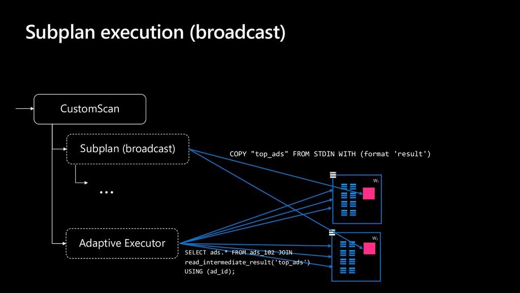 Subplan execution (broadcast) CustomScan Subpla...