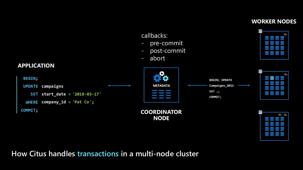 How Citus handles transactions in a multi-node ...
