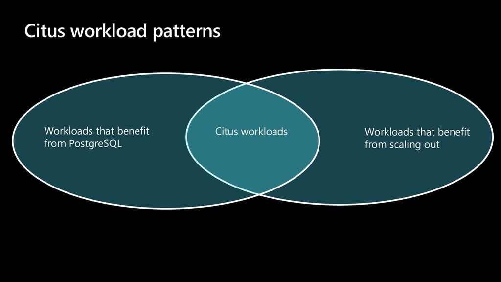 Citus workload patterns Workloads that benefit ...