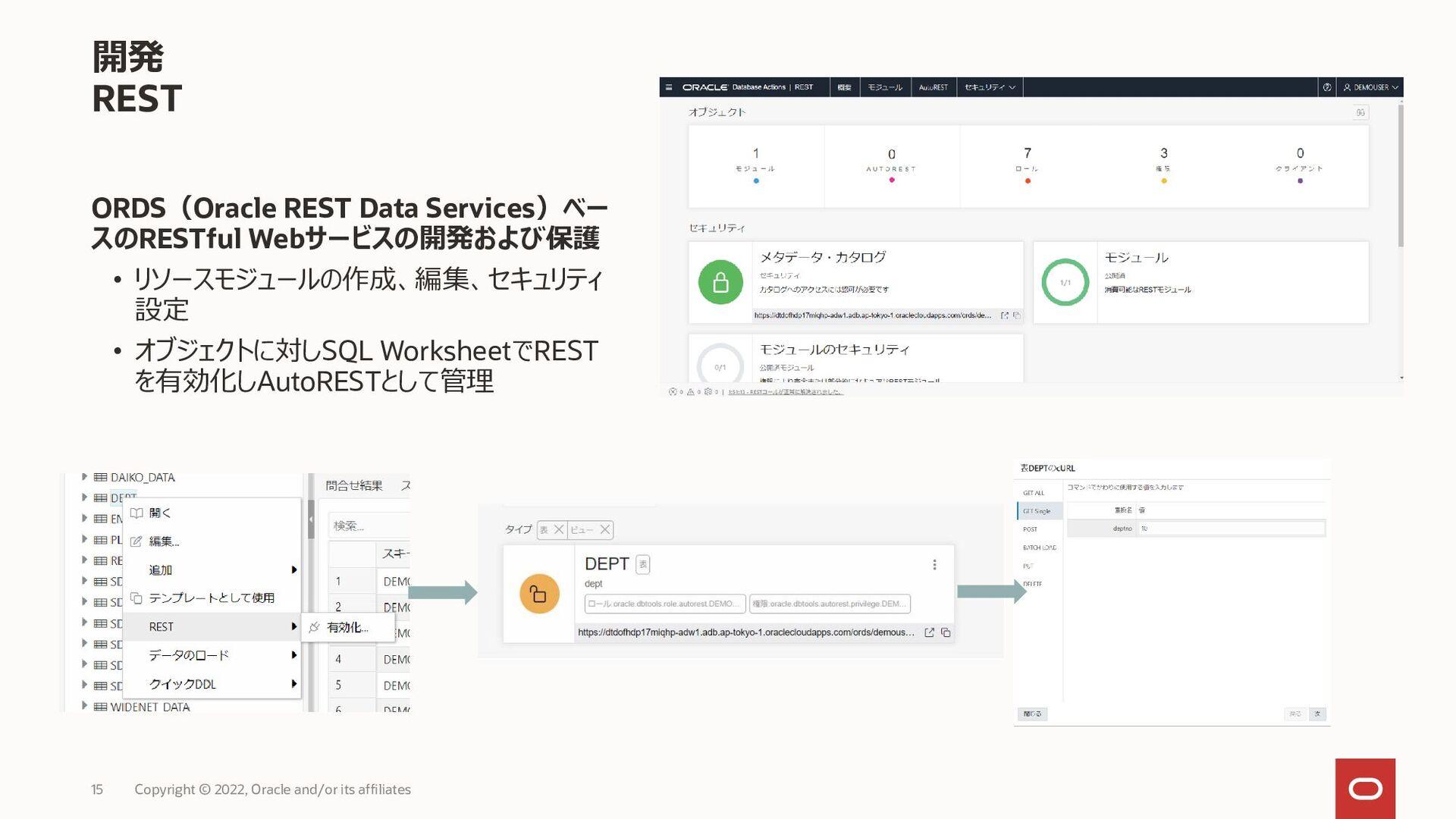 • ADMINユーザーはデフォルトでアクセス可能 • ADMINユーザー以外はADMINユーザ...