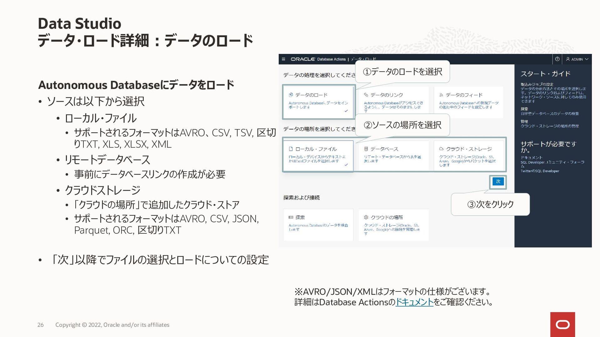 データ・ツール データ・ロード詳細:データの探索 Copyright © 2021, Orac...
