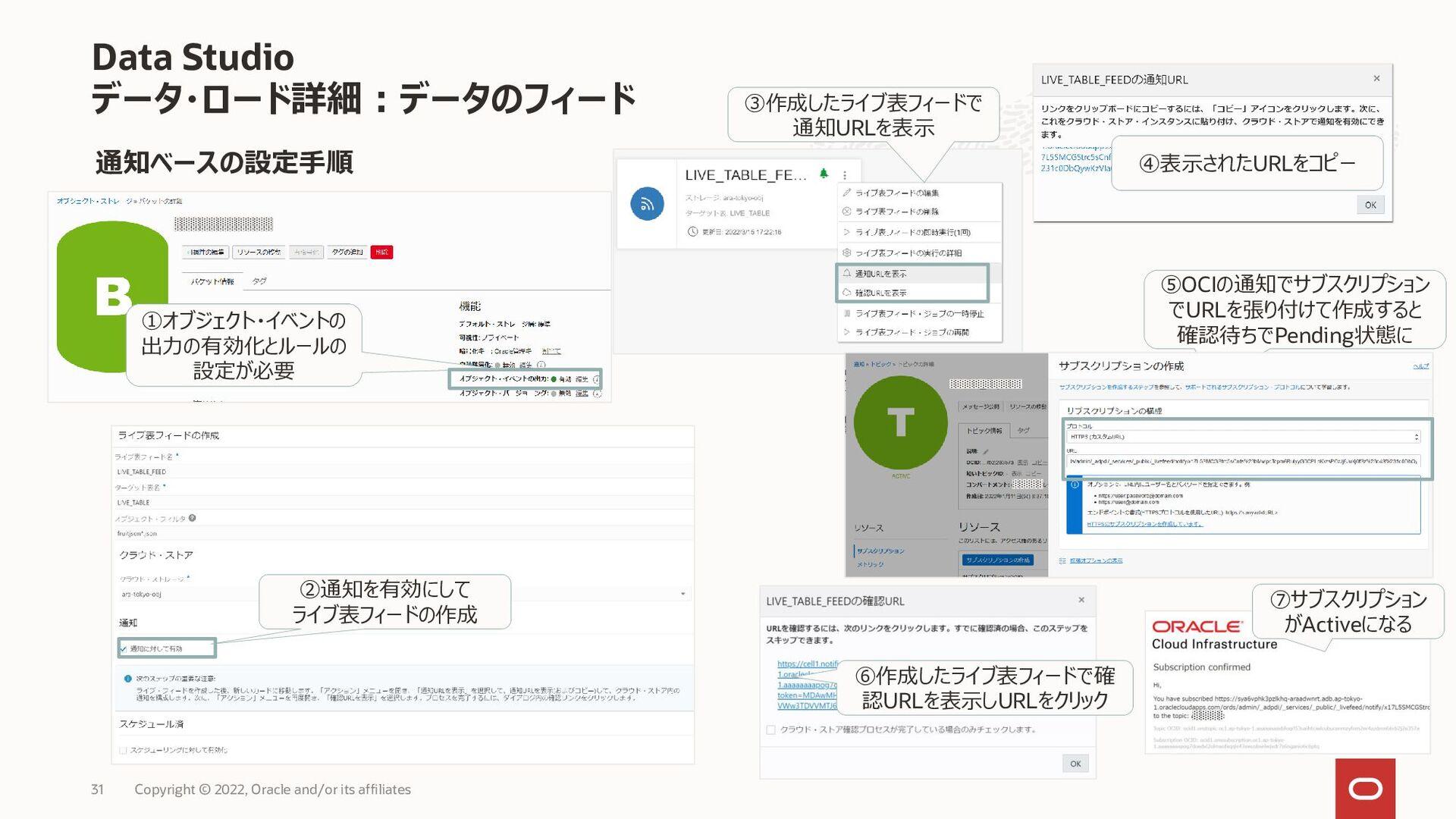 リモートデータベースまたはクラウドストレージの ファイルにリンクを作成 • リモートデータベー...