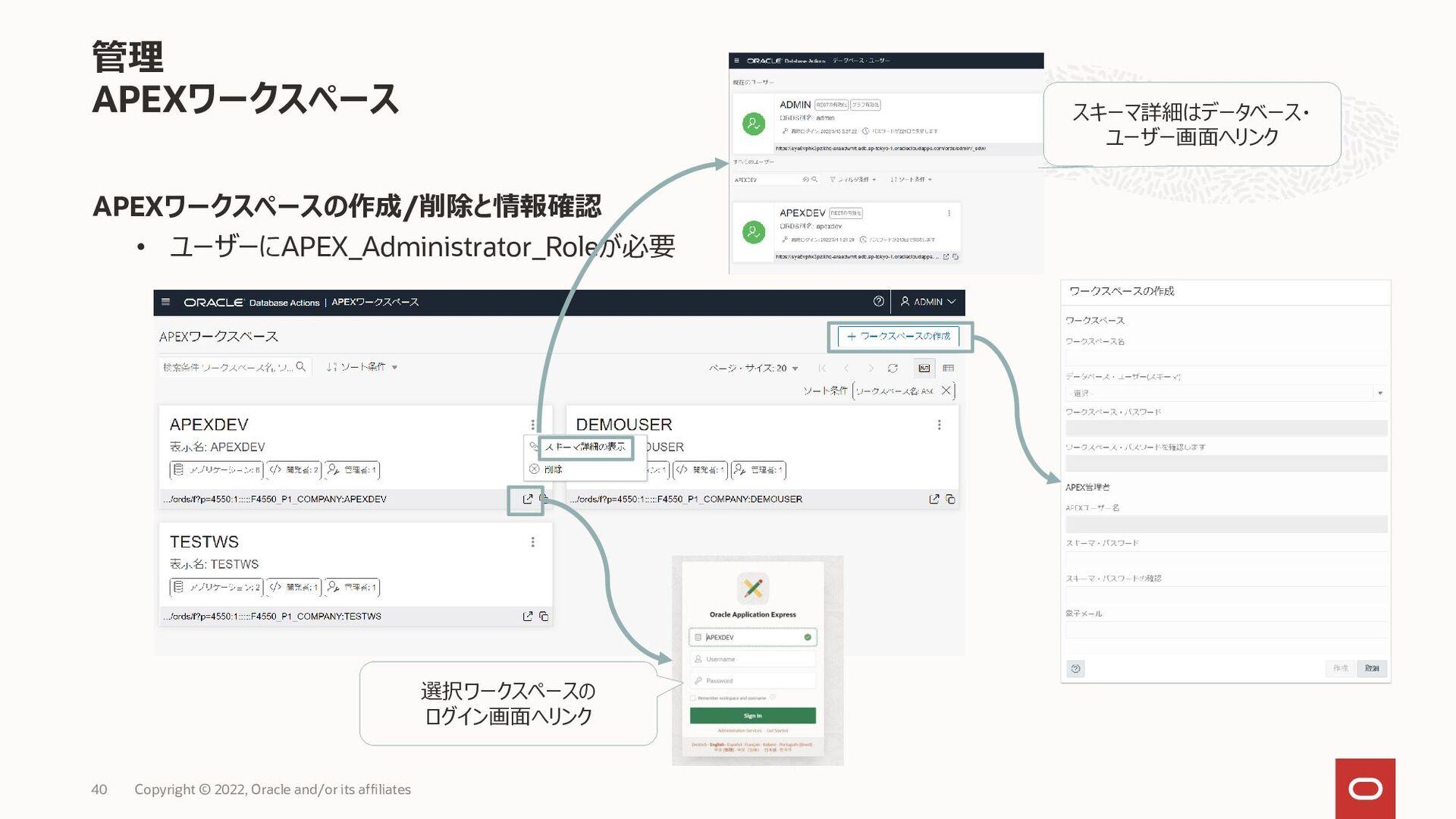 データ・ツール データ変換(ODI Web Edition) Copyright © 2021...